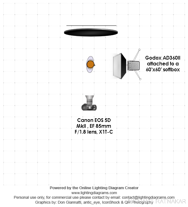 lighting-diagram-1475953026